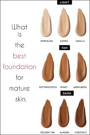 like this article on the best foundation for skin save it on