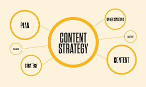 Content Strategy Has Arrived Ncompass Ltd