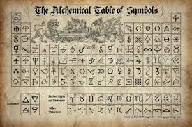 Alchemy Chart Alchemy Charts Tumblr