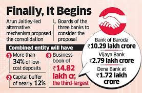 Bank Of Baroda Dena Vijaya Merger Indias Creating A New