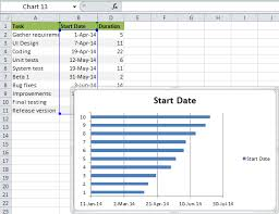 Create A Chart In Excel 2010 How To Make Gantt Chart In Excel Step By Step Guidance And