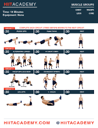 total weight hiit workout