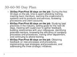 30 Day Sales Plan – Bilder