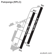 Rplc Charts Rplc Clark Diosdado Macapagal International General Airport