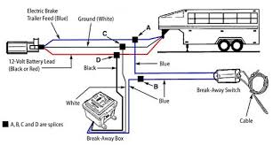 3 wire trailer breakaway switch wiring diagram schematics breakaway kit installation for single and dual brake axle trailers