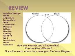 Venn Diagram Of Weather And Climate Do Now Turn In Review 23 Pick Up Notes And Review Ppt