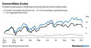 The Best 2018 Bond Strategy Has a Stock-Market Problem