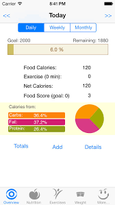 Caloriesmart Calorie Counter Nutrition Tracker Diet And