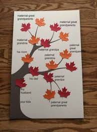How To Make Family Tree On Chart Paper 845 Best Family Trees Images In 2019 Family Genealogy