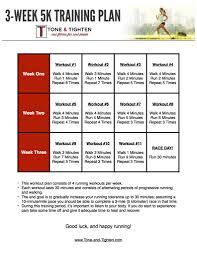 3 Week 5k Training Program Tone And Tighten