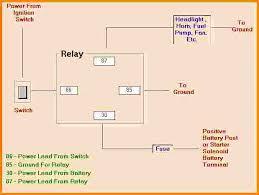 suzuki fiero wiring diagram wiring diagram suzuki fiero wiring diagram 87 pontiac design