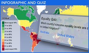inequality essay social inequality essay