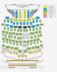 51 Actual Seating Chart For Love Cirque Du Soleil