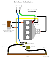 1989 mustang water cooler lines ford mustang forum 1989 Ford Turbo Coupe Engine Wiring Diagram click image for larger version name cooling1 jpg views 9212 size 45 3 2001 F250 Wiring Diagram