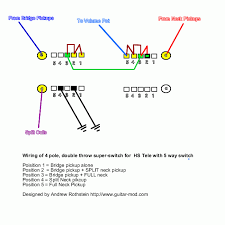 guitar wiring diagrams 2 humbuckers 5 way switch wiring diagrams 2 humbucker wiring diagram 5 way switch