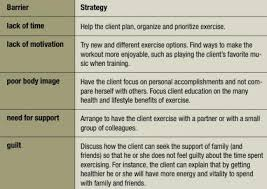 what motivates people to exercise  strategies for overcoming barriers to exercise