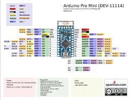 arduino data sheet using the arduino pro mini 3 3v learn sparkfun com