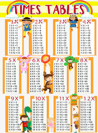Orange rainbow multiplication table, Vector Material ...