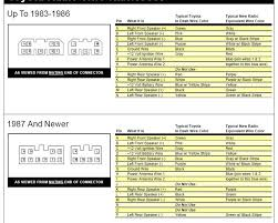 wiring tools and accessories wiring diagram examples Wiring Diagram For Accessories wiring tools and accessories, toyota radio wiring diagram, wiring tools and accessories, toyota Eldon Slot Car Track Wiring-Diagram