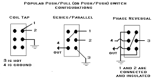 img gif of four wire humbuckers but two single coil pickups could be wired in any of these configurations as well the last diagram out of phase