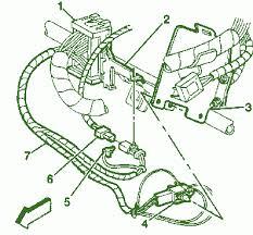 gmc sierra 1997 steering column fuse box