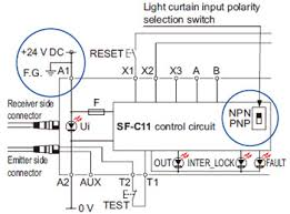 light curtain type 4 sf4b ver 2 i o circuit and wiring diagrams sf4b series wiring diagram control category 4 for npn output plus ground