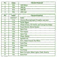 rl transmission diagram wiring diagram for car engine p 0996b43f80381bb1 as well 2002 acura mdx gas mileage together acura tl 3 2 2006