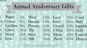 8th wedding anniversary gift for him australia dress and
