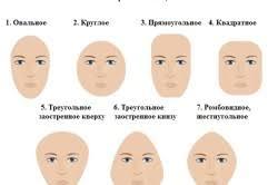 Módní účesy A Barvy Vlasů Jak Vybrat Správný účes A Barvu Vlasů