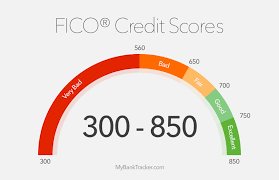 Credit Score Chart 2018 Why Does Your Credit Score Fluctuate Every Month