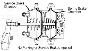e stop schematic symbol the wiring diagram ford wiring diagram symbols ford image about wiring diagram schematic