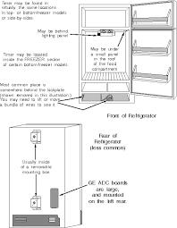 kenmore fridge inside. collection kenmore refrigerator wiring diagram pictures - . fridge inside