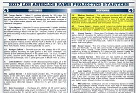 Rams 2017 Depth Chart Pro Football Journal Give Credit Where Credit Is Due