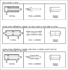 showing post media for linear actuator electrical symbols linear actuator symbol jpg 537x554 linear actuator electrical symbols
