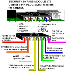 stereo wiring diagram saturn l200 images wiring diagram likewise wiring diagram likewise 1998 dodge radio on saturn