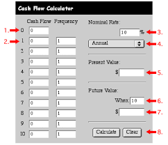 online cash flow calculator cash flow calculator introduction