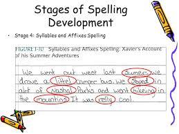 Developmental Stages Of Spelling Related Keywords