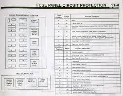 2001 f350 fuse box diagram luxury i need the fuse panel diagram for fuse box diagram for 2001 ford f250 at Fuse Box Diagram For A 2001 F350