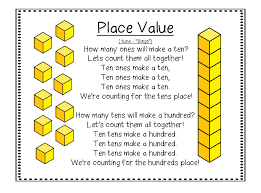 Place Value Chart For 1st Grade First Grade Wow Falling For Place Value Math Lessons