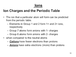 The Periodic Table The Periodic Table is used to organize the 114 ...