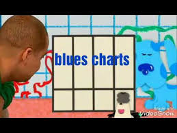 Blues Charts Uk More Blues Clues Uk Episodes I Really Want To See