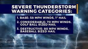 Destructive Severe Thunderstorm Warning ...