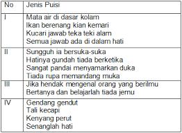 Kunci jawaban pat bahasa indonesia kelas 7 semester 2 2020. Soal Jawaban Pts Smp Kelas 7 Bahasa Indonesia Semester 2 K13 2020 2021 Sinau Thewe Com