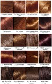 39 Explicit Hair Color Chart With Highlights