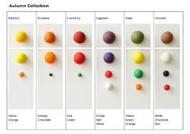 Wilton Fondant Color Mixing Chart Tips For Colouring Fondant