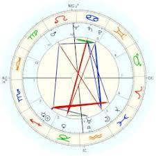 Nancy Reagan Birth Chart Sinatra Frank Astro Databank