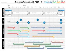 Project Roadmap Templates Powerpoint Roadmap Template With Pest Factors Milestones