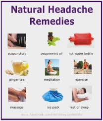 18 Prototypical Headache Charts