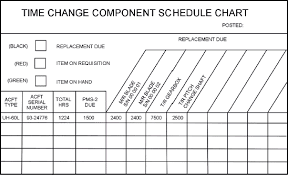 hourly checklist template quality control check sheet template