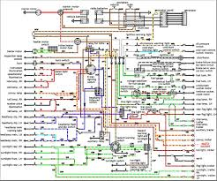 land rover ffr wiring diagram land discover your wiring diagram land rover series 2 wiring diagram nodasystech